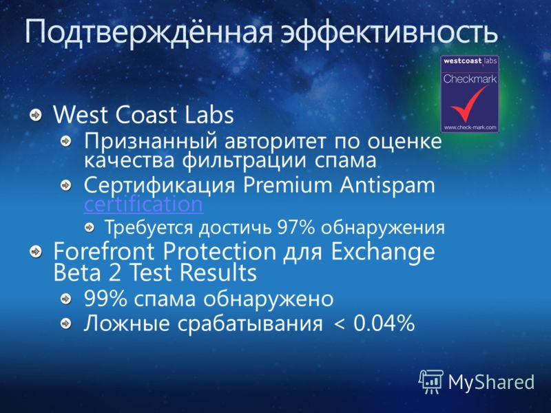 West Coast Labs Признанный авторитет по оценке качества фильтрации спама Сертификация Premium Antispam certification certification Требуется достичь 97% обнаружения Forefront Protection для Exchange Beta 2 Test Results 99% спама обнаружено Ложные сра