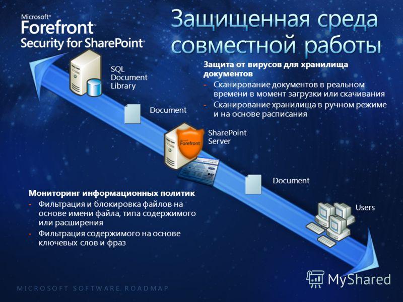 M I C R O S O F T S O F T W A R E R O A D M A P SQL Document Library Document Users Document SharePoint Server Защита от вирусов для хранилища документов - Сканирование документов в реальном времени в момент загрузки или скачивания - Сканирование хра