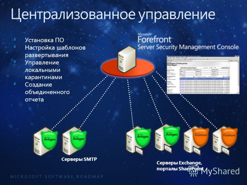 M I C R O S O F T S O F T W A R E R O A D M A P Серверы SMTP Серверы Exchange, порталы SharePoint Установка ПО Настройка шаблонов развертывания Управление локальными карантинами Создание объединенного отчета