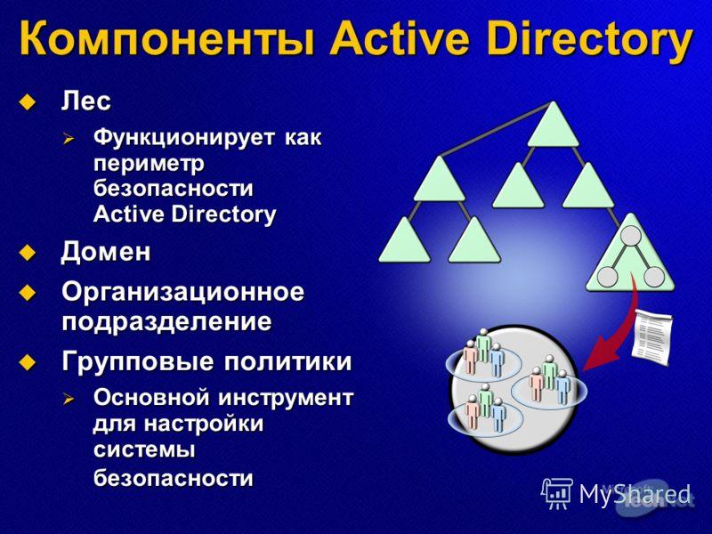 Компоненты Active Directory Лес Лес Функционирует как периметр безопасности Active Directory Функционирует как периметр безопасности Active Directory Домен Домен Организационное подразделение Организационное подразделение Групповые политики Групповые