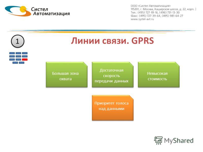 Линии связи. GPRS 1 1 Большая зона охвата Достаточная скорость передачи данных Невысокая стоимость Приоритет голоса над данными