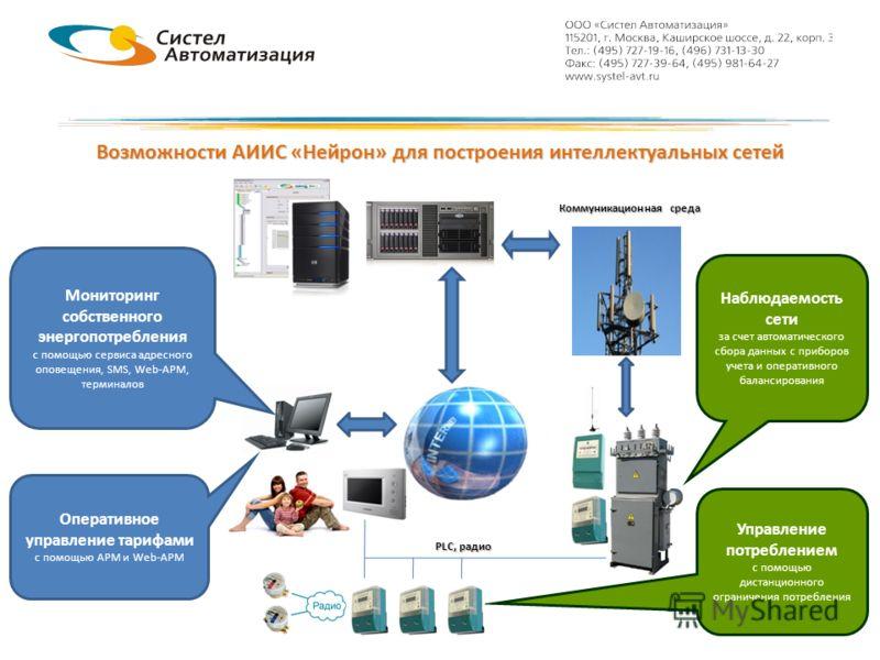 Мониторинг собственного энергопотребления с помощью сервиса адресного оповещения, SMS, Web-АРМ, терминалов Оперативное управление тарифами с помощью АРМ и Web-АРМ Возможности АИИС «Нейрон» для построения интеллектуальных сетей Наблюдаемость сети за с