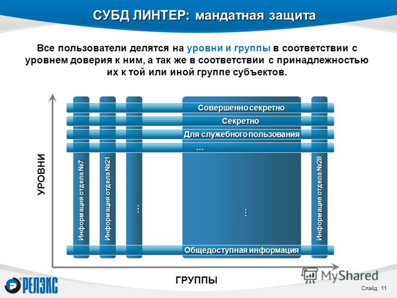 Слайд 11 СУБД ЛИНТЕР: мандатная защита Все пользователи делятся на уровни и группы в соответствии с уровнем доверия к ним, а так же в соответствии с принадлежностью их к той или иной группе субъектов. ГРУППЫ УРОВНИ Информация отдела 7 Информация отде