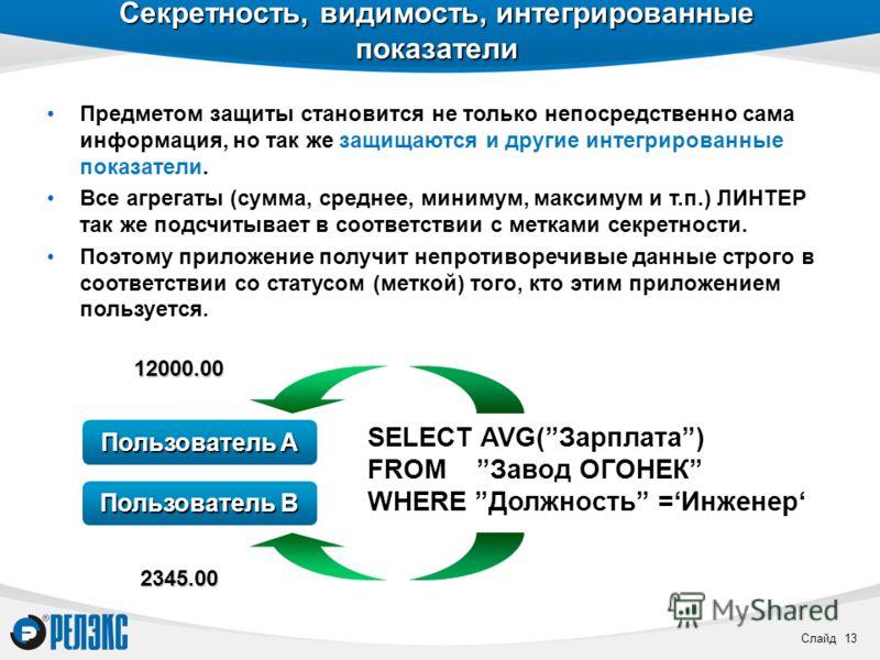 Слайд 13 Пользователь A Пользователь B SELECT AVG(Зарплата) FROM Завод ОГОНЕК WHERE Должность =Инженер 12000.00 2345.00 Предметом защиты становится не только непосредственно сама информация, но так же защищаются и другие интегрированные показатели. В