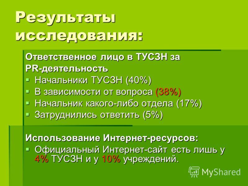 Результаты исследования: Ответственное лицо в ТУСЗН за PR-деятельность Начальники ТУСЗН (40%) Начальники ТУСЗН (40%) В зависимости от вопроса (38%) В зависимости от вопроса (38%) Начальник какого-либо отдела (17%) Начальник какого-либо отдела (17%) З