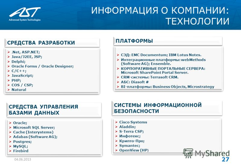 ИНФОРМАЦИЯ О КОМПАНИИ: ТЕХНОЛОГИИ 04.06.2013 27.Net, ASP.NET; Java/J2EE, JSP; Delphi; Oracle Forms / Oracle Designer; C/C++; JavaScript; PHP; COS / CSP; Natural.Net, ASP.NET; Java/J2EE, JSP; Delphi; Oracle Forms / Oracle Designer; C/C++; JavaScript;