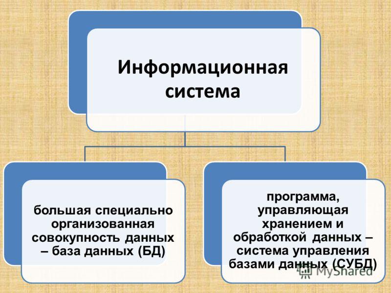 Информационная система большая специально организованная совокупность данных – база данных (БД) программа, управляющая хранением и обработкой данных – система управления базами данных (СУБД)