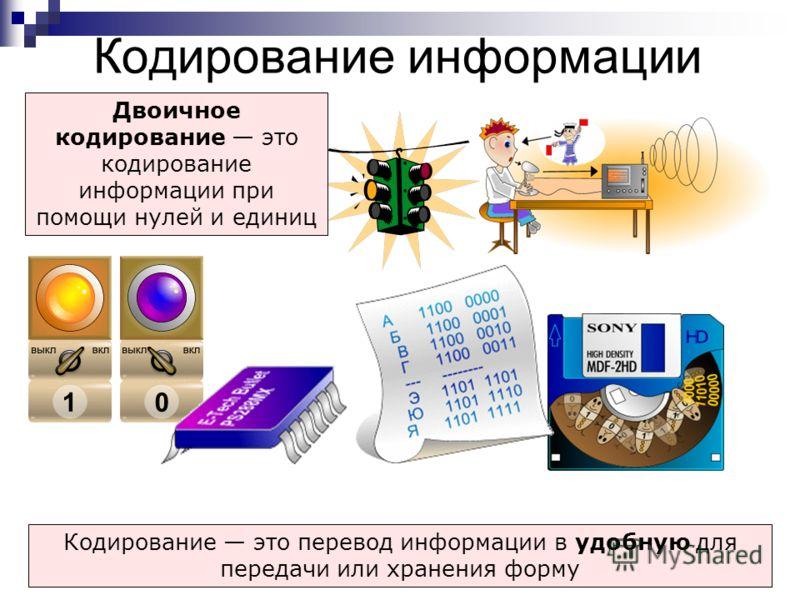 Кодирование это перевод информации в удобную для передачи или хранения форму Двоичное кодирование это кодирование информации при помощи нулей и единиц Кодирование информации