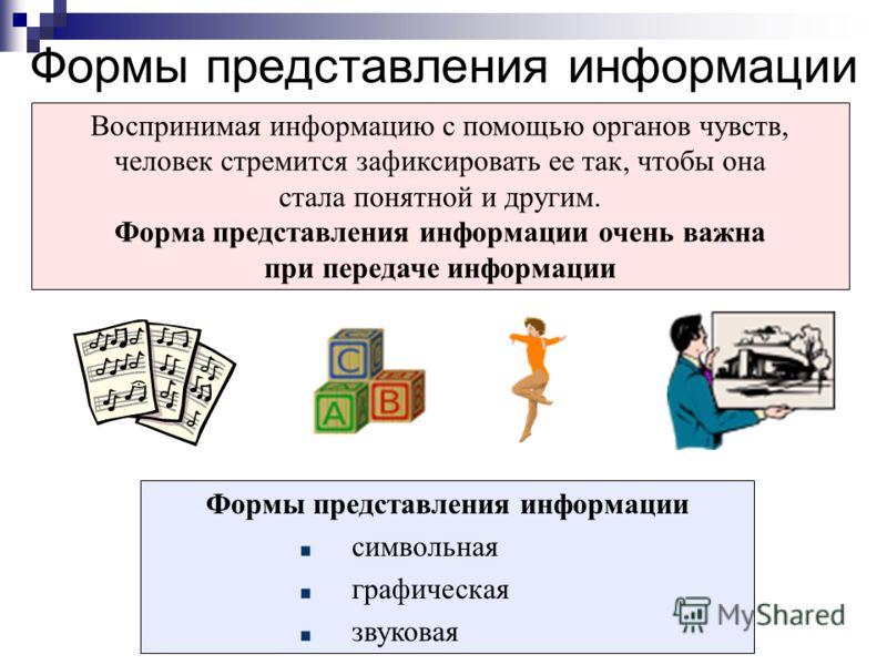 Формы представления информации Воспринимая информацию с помощью органов чувств, человек стремится зафиксировать ее так, чтобы она стала понятной и другим. Форма представления информации очень важна при передаче информации Формы представления информац