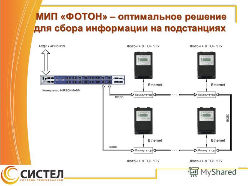 МИП «ФОТОН» – оптимальное решение для сбора информации на подстанциях МИП «ФОТОН» – оптимальное решение для сбора информации на подстанциях