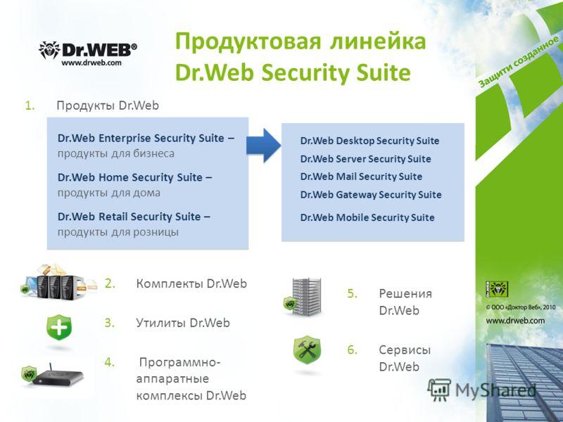 Продуктовая линейка Dr.Web Security Suite 1.Продукты Dr.Web 2. Комплекты Dr.Web 3.Утилиты Dr.Web 4. Программно- аппаратные комплексы Dr.Web 5.Решения Dr.Web 6.Сервисы Dr.Web Dr.Web Desktop Security Suite Dr.Web Server Security Suite Dr.Web Mail Secur