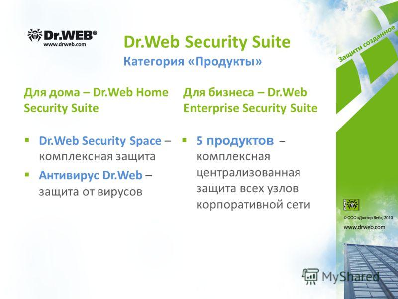 Dr.Web Security Suite Категория «Продукты» Для дома – Dr.Web Home Security Suite Для бизнеса – Dr.Web Enterprise Security Suite 5 продуктов – комплексная централизованная защита всех узлов корпоративной сети Dr.Web Security Space – комплексная защита