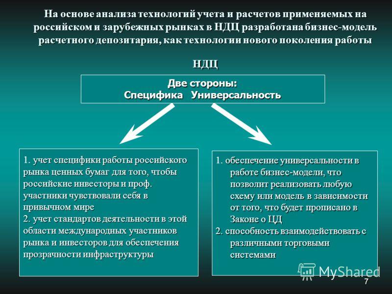 6 Развитие электронного документооборота – основа для решения стратегических задач НДЦ Развитие электронного документооборота – основа для решения стратегических задач НДЦ