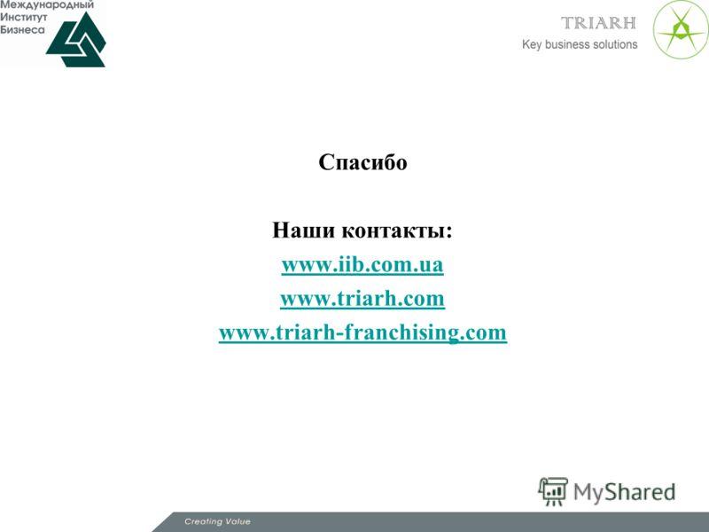 Спасибо Наши контакты: www.iib.com.ua www.triarh.com www.triarh-franchising.com