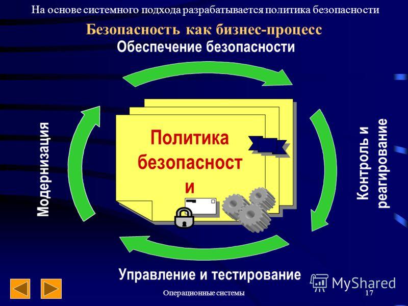 Операционные системы17 Безопасность как бизнес-процесс Политика безопасност и Обеспечение безопасности Контроль и реагирование Управление и тестирование Модернизация На основе системного подхода разрабатывается политика безопасности