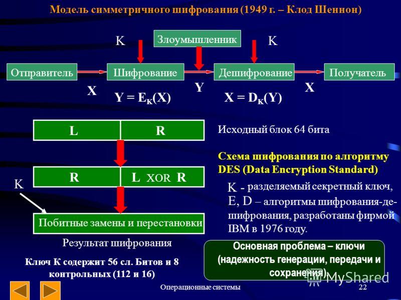 Операционные системы22 Модель симметричного шифрования (1949 г. – Клод Шеннон) ОтправительШифрованиеДешифрованиеПолучатель Злоумышленник X YX Y = E K (X)X = D K (Y) KK LR RL XOR R Побитные замены и перестановки Исходный блок 64 бита K Результат шифро