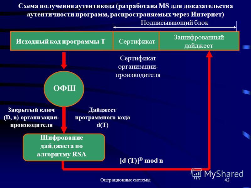 Операционные системы42 Исходный код программы Т ОФШ Сертификат Зашифрованный дайджест Закрытый ключ (D, n) организации- производителя Дайджест программного кода d(T) Шифрование дайджеста по алгоритму RSA Сертификат организации- производителя Схема по