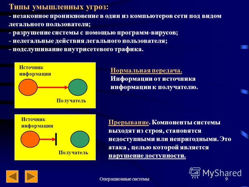 Операционные системы9 Типы умышленных угроз: - незаконное проникновение в один из компьютеров сети под видом легального пользователя; - разрушение системы с помощью программ-вирусов; - нелегальные действия легального пользователя; - подслушивание вну