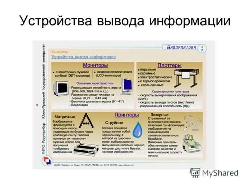 Устройства вывода информации