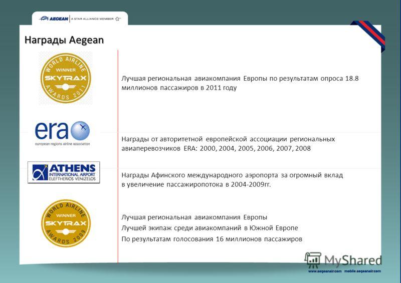 Лучшая региональная авиакомпания Европы по результатам опроса 18.8 миллионов пассажиров в 2011 году Награды от авторитетной европейской ассоциации региональных авиаперевозчиков ERA: 2000, 2004, 2005, 2006, 2007, 2008 Награды Афинского международного