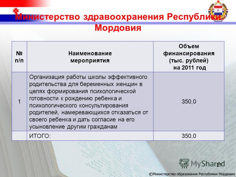 Министерство здравоохранения Республики Мордовия п/п Наименование мероприятия Объем финансирования (тыс. рублей) на 2011 год 1 Организация работы школы эффективного родительства для беременных женщин в целях формирования психологической готовности к