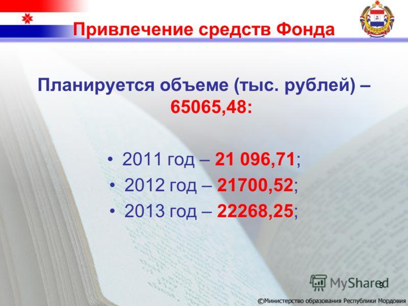 Привлечение средств Фонда Планируется объеме (тыс. рублей) – 65065,48: 2011 год – 21 096,71; 2012 год – 21700,52; 2013 год – 22268,25; 9
