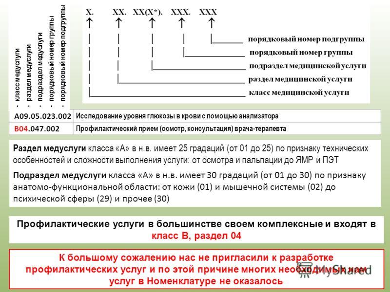 A09.05.023.002 Исследование уровня глюкозы в крови с помощью анализатора B04.047.002 Профилактический прием (осмотр, консультация) врача-терапевта - класс медуслуги - раздел медуслуги - подраздел медуслуги - порядковый номер группы - порядковый номер