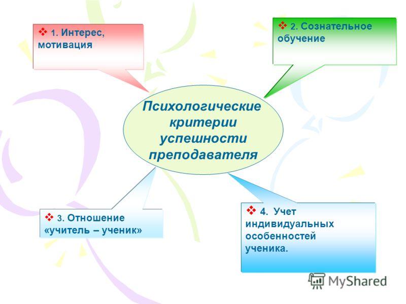 Психологические критерии успешности преподавателя 1. Интерес, мотивация 2. Сознательное обучение 3. Отношение «учитель – ученик» 4. Учет индивидуальных особенностей ученика.