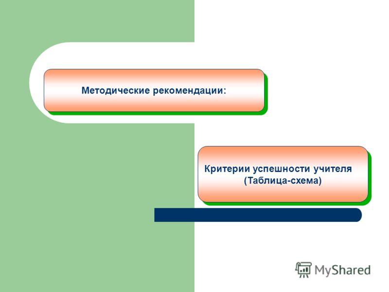 Методические рекомендации: Критерии успешности учителя (Таблица-схема) Критерии успешности учителя (Таблица-схема)
