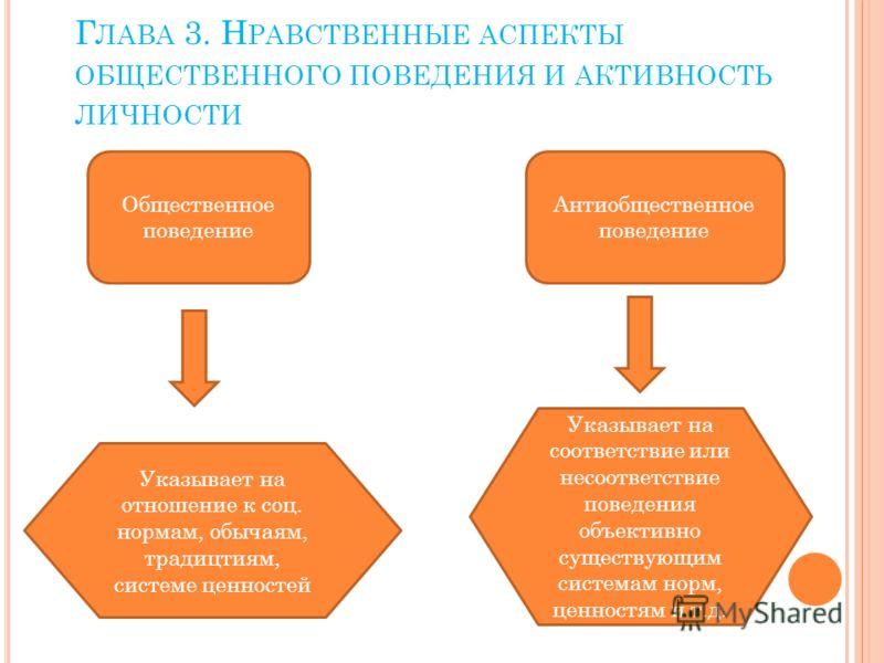 Г ЛАВА 3. Н РАВСТВЕННЫЕ АСПЕКТЫ ОБЩЕСТВЕННОГО ПОВЕДЕНИЯ И АКТИВНОСТЬ ЛИЧНОСТИ Антиобщественное поведение Общественное поведение Указывает на отношение к соц. нормам, обычаям, традицтиям, системе ценностей Указывает на соответствие или несоответствие