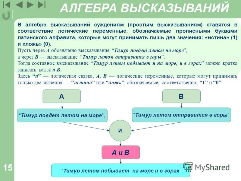 15 АЛГЕБРА ВЫСКАЗЫВАНИЙ В алгебре высказываний суждениям (простым высказываниям) ставятся в соответствие логические переменные, обозначаемые прописными буквами латинского алфавита, которые могут принимать лишь два значения: «истина» (1) и «ложь» (0).