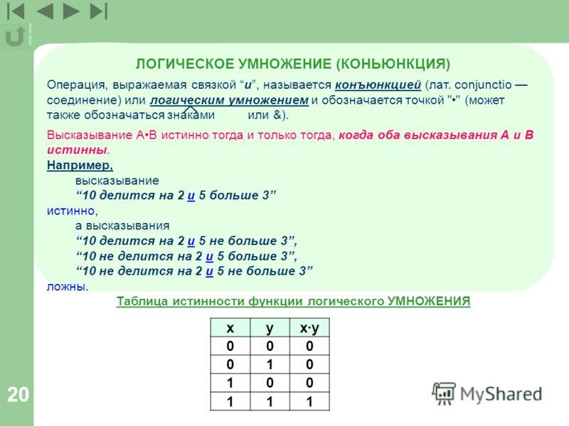 20 ЛОГИЧЕСКОЕ УМНОЖЕНИЕ (КОНЬЮНКЦИЯ) Операция, выражаемая связкой и, называется конъюнкцией (лат. conjunctio соединение) или логическим умножением и обозначается точкой