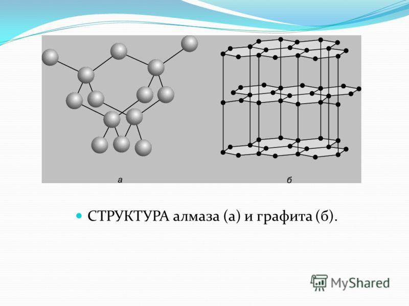 СТРУКТУРА алмаза (а) и графита (б).