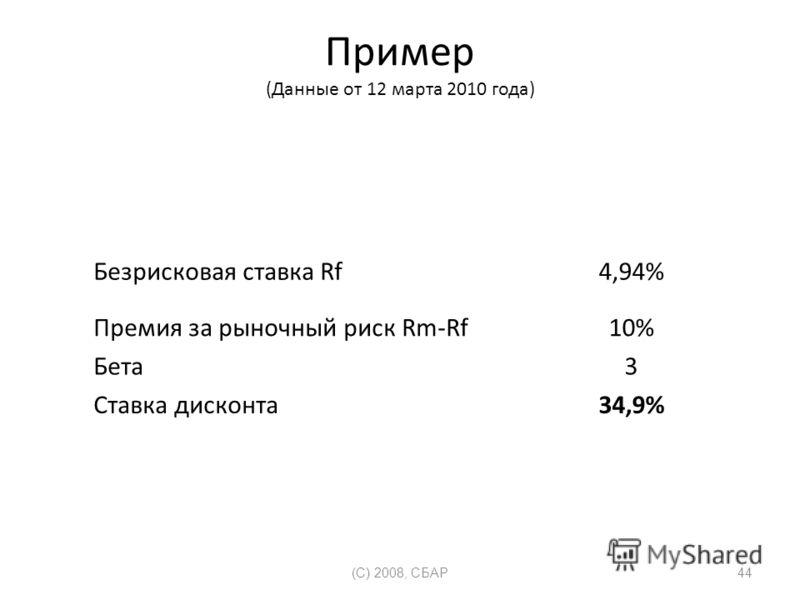 Пример (Данные от 12 марта 2010 года) Безрисковая ставка Rf4,94% Премия за рыночный риск Rm-Rf10% Бета3 Ставка дисконта34,9% (C) 2008, СБАР44