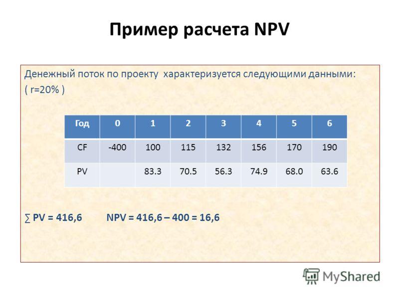 Пример расчета NPV Денежный поток по проекту характеризуется следующими данными: ( r=20% ) PV = 416,6 NPV = 416,6 – 400 = 16,6 Год0123456 CF-400100115132156170190 PV83.370.556.374.968.063.6
