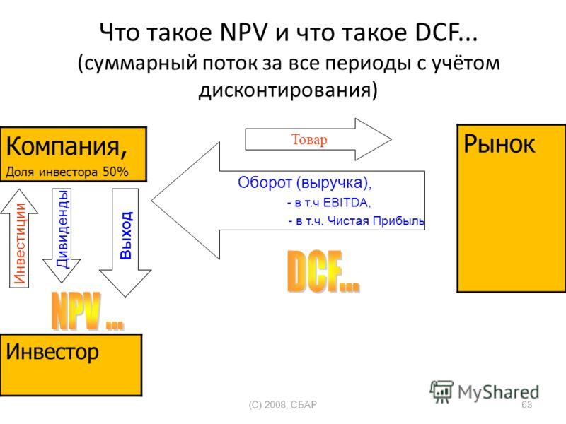 Что такое NPV и что такое DCF... (суммарный поток за все периоды с учётом дисконтирования) (C) 2008, СБАР63 Компания, Доля инвестора 50% Рынок Инвестор Товар Инвестиции Оборот (выручка), - в т.ч EBITDA, - в т.ч. Чистая Прибыль Дивиденды Выход