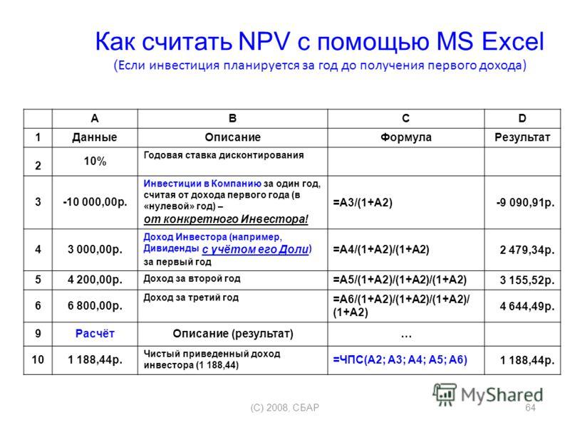 (C) 2008, СБАР64 Как считать NPV с помощью MS Excel ( Если инвестиция планируется за год до получения первого дохода) ABCD 1 ДанныеОписаниеФормулаРезультат 2 10% Годовая ставка дисконтирования 3-10 000,00р. Инвестиции в Компанию за один год, считая о