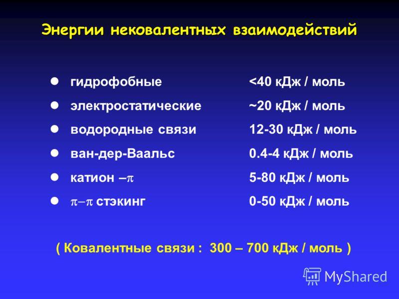Основные взаимодействия 1. 2. 3. 4. ~ 20 кДж/моль 20-40 кДж/моль ~ 8 кДж/моль ~ 4 кДж/моль Примерная энергия
