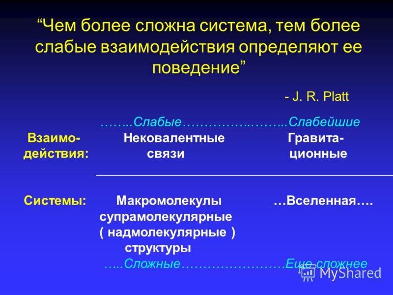 …..Сильнее………………………….Слабее….. Взаимо- Ковалентные Нековалентные связи : действия: связи ионные; ван-дер Ваальса; водородные; гидрофобные _________________________________________ Системы: Простые Макромолекулы, соединения надмолекулярные ( супрамоле