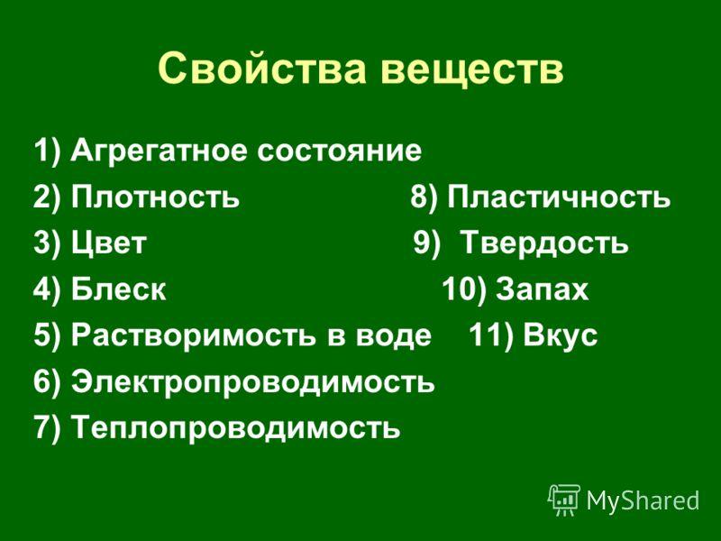 Свойства веществ 1) Агрегатное состояние 2) Плотность 8) Пластичность 3) Цвет 9) Твердость 4) Блеск 10) Запах 5) Растворимость в воде 11) Вкус 6) Электропроводимость 7) Теплопроводимость
