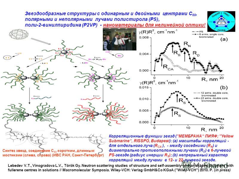 Звездообразные структуры с одинарным и двойными центрами С 60, полярными и неполярными лучами полистирола (PS), поли-2-винилпиридина (P2VP) - наноматериалы для нелинейной оптики! Корреляционные функции звезд (МЕМБРАНА ПИЯФ; Yellow Submarine, RISSPO,