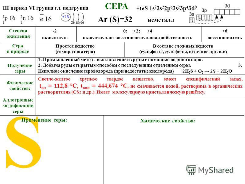 СЕРА Светло-желтое хрупкое твердое вещество, имеет специфический запах, t пл = 112,8 °C, t кип = 444,674 °C, не смачивается водой, растворима в органических растворителях (СS 2 и др.). Имеет молекулярную кристаллическую решётку. Аллотропные модификац