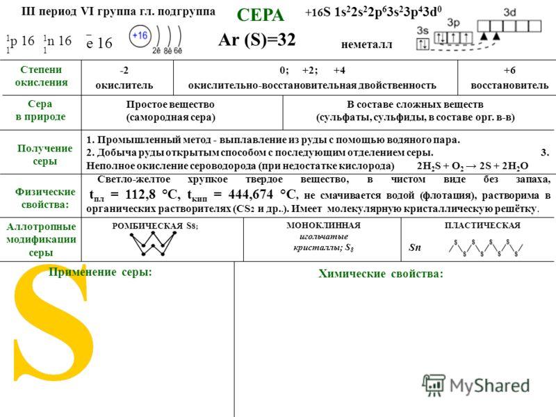 СЕРА Светло-желтое хрупкое твердое вещество, в чистом виде без запаха, t пл = 112,8 °C, t кип = 444,674 °C, не смачивается водой (флотация), растворима в органических растворителях (СS 2 и др.. ). Имеет молекулярную кристаллическую решётку. Аллотропн