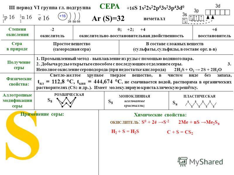 СЕРА Светло-желтое хрупкое твердое вещество, в чистом виде без запаха, t пл = 112,8 °C, t кип = 444,674 °C, не смачивается водой, растворима в органических растворителях (СS 2 и др.. ). Имеет молекулярную кристаллическую решётку. Аллотропные модифика