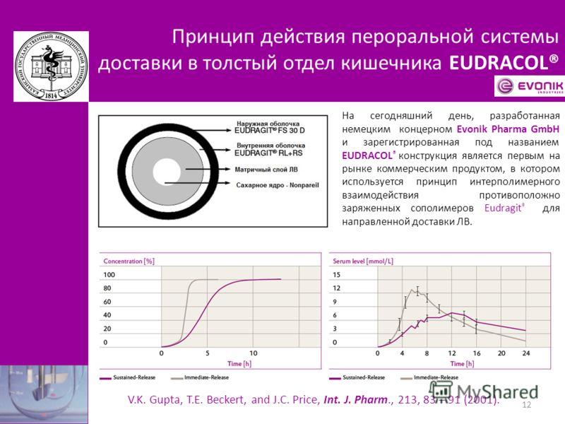 Принцип действия пероральной системы доставки в толстый отдел кишечника EUDRACOL® На сегодняшний день, разработанная немецким концерном Evonik Pharma GmbH и зарегистрированная под названием EUDRACOL ® конструкция является первым на рынке коммерческим