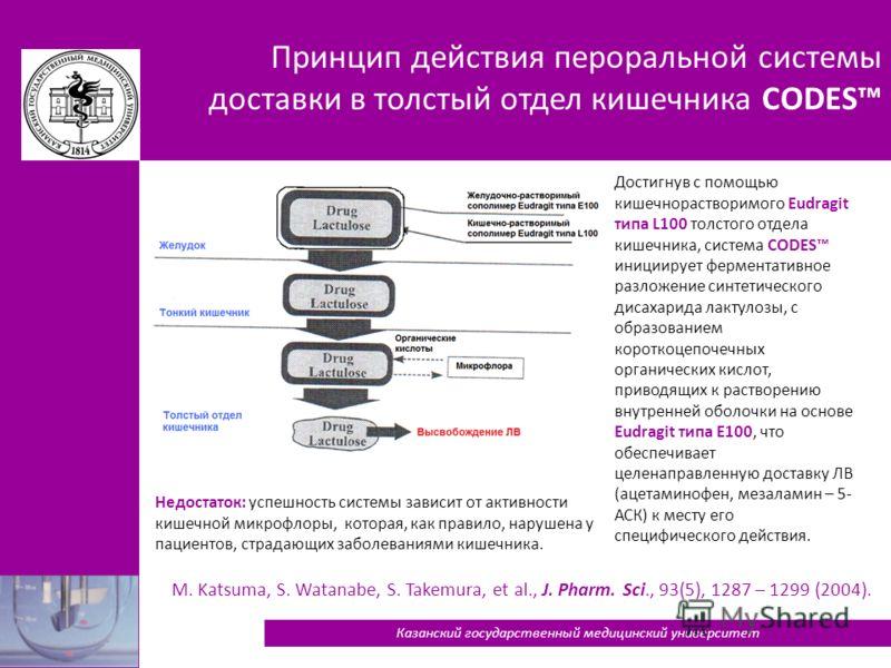 Принцип действия пероральной системы доставки в толстый отдел кишечника CODES Достигнув с помощью кишечнорастворимого Eudragit типа L100 толстого отдела кишечника, система CODES инициирует ферментативное разложение синтетического дисахарида лактулозы