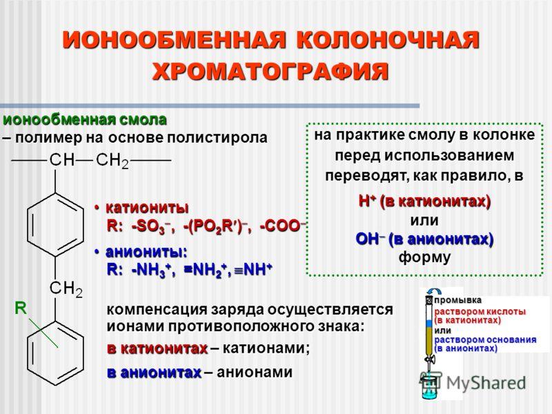 ИОНООБМЕННАЯ КОЛОНОЧНАЯ ХРОМАТОГРАФИЯ ионообменная смола – полимер на основе полистирола катионитыкатиониты R: -SO 3, -(PO 2 R ), -COO R: -SO 3, -(PO 2 R ), -COO аниониты:аниониты: R: -NH 3 +, =NH 2 +, NH + R: -NH 3 +, =NH 2 +, NH + компенсация заряд