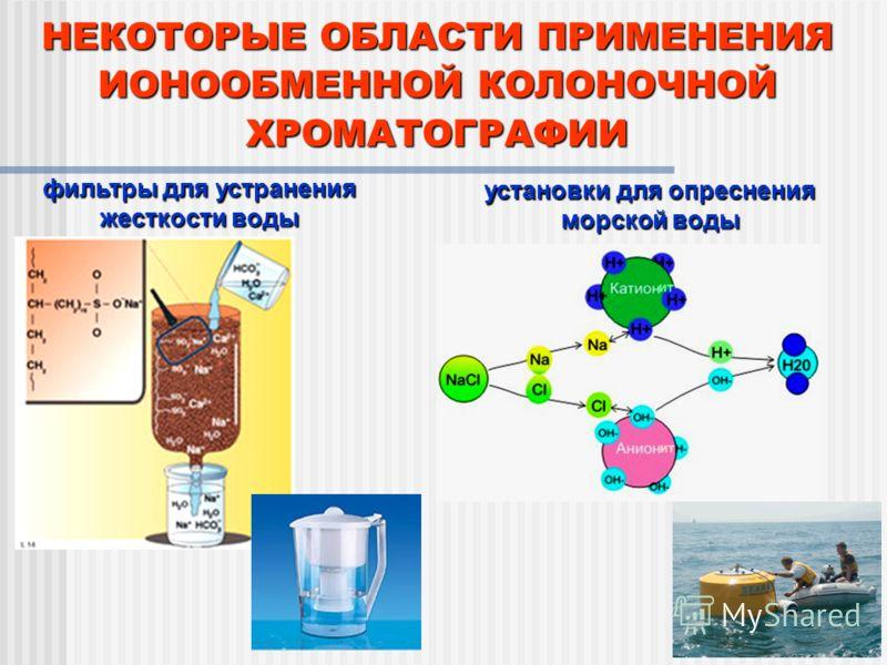 ит НЕКОТОРЫЕ ОБЛАСТИ ПРИМЕНЕНИЯ ИОНООБМЕННОЙ КОЛОНОЧНОЙ ХРОМАТОГРАФИИ фильтры для устранения жесткости воды установки для опреснения морской воды