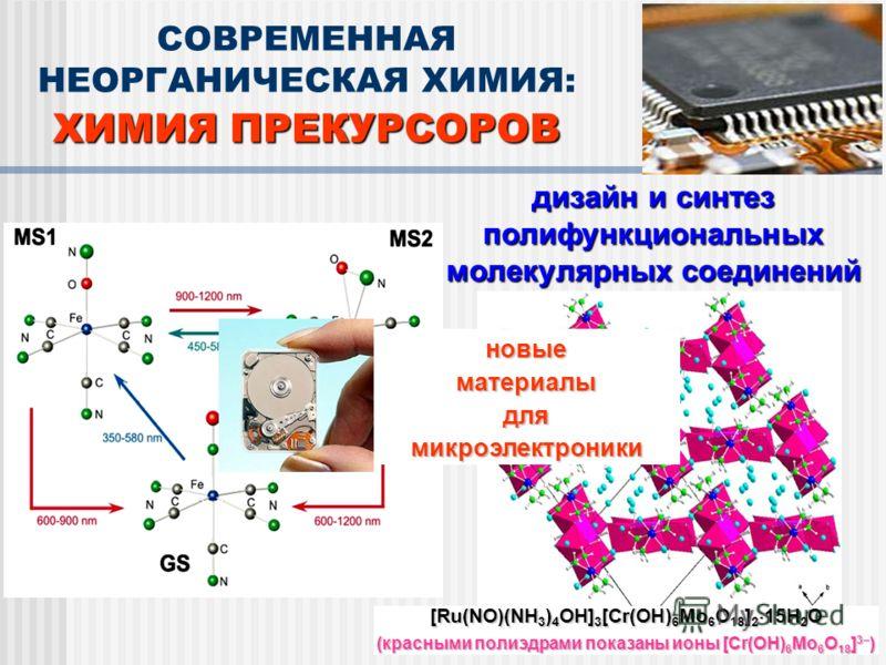 дизайн и синтез полифункциональных молекулярных соединений СОВРЕМЕННАЯ НЕОРГАНИЧЕСКАЯ ХИМИЯ: ХИМИЯ ПРЕКУРСОРОВ [Ru(NO)(NH 3 ) 4 OH] 3 [Cr(OH) 6 Mo 6 O 18 ] 2 15H 2 O (красными полиэдрами показаны ионы [Cr(OH) 6 Mo 6 O 18 ] 3 ) новыематериалыдлямикроэ
