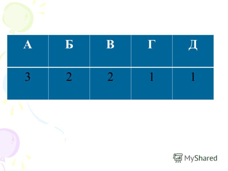 АБВГД 32211